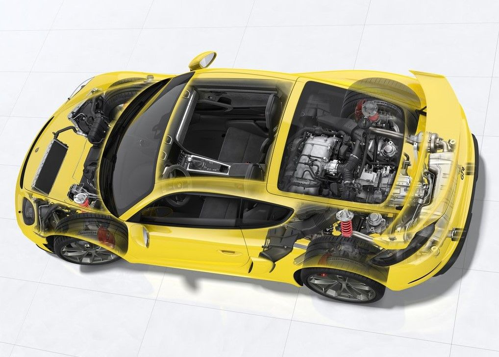 2020 Porsche 718 Cayman GT4 chassis and safety