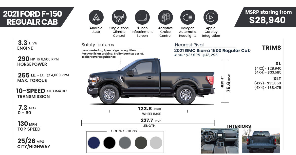 2021 Ford F 150 Prices Review Specs And Pictures