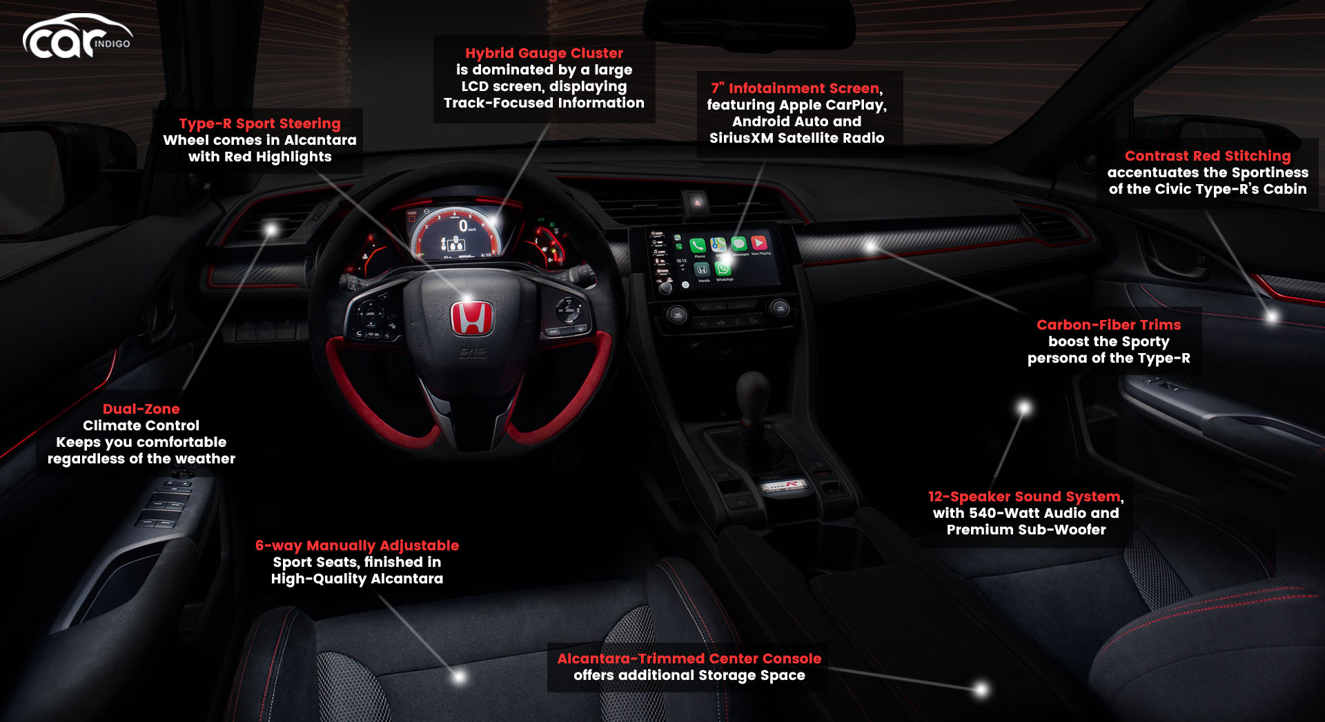 2021 Honda Civic Type-R, Interior, Features, Cockpit View Infopic