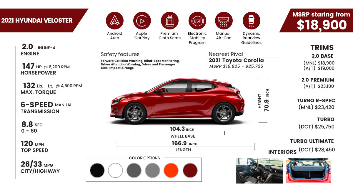 2021 hyundai veloster price, features, engine specifications and dimensions infograph